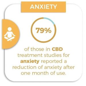 wellness cbd gummies,diamond cbd gummies review,best cbd gummies for anxiety